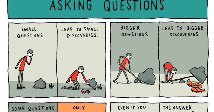 Image result for asking questions