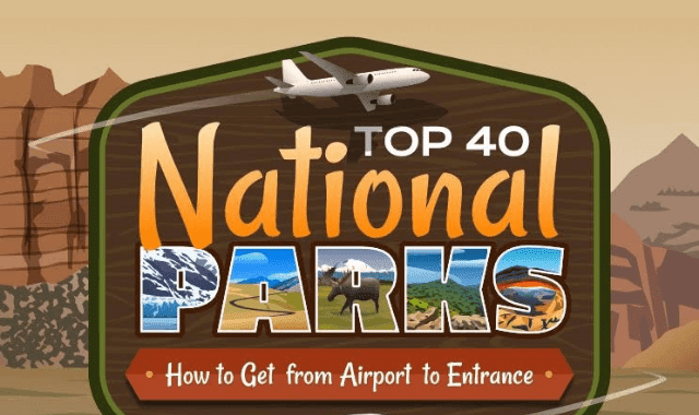 Top 40 National Parks: How to Get from Airport to Entrance