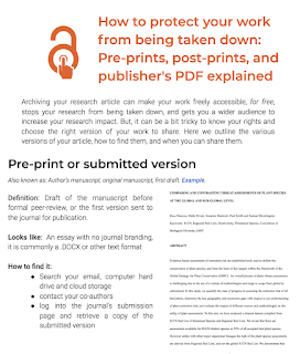 Pre-prints, post-prints, and publisher's PDF explained