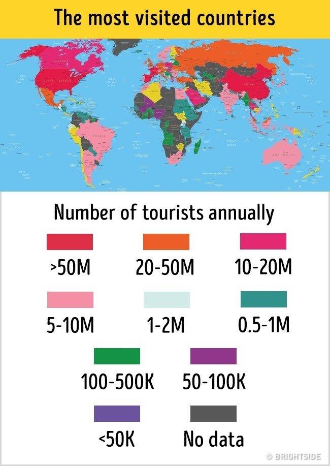 Những quốc gia được nhiều người ghé thăm nhất