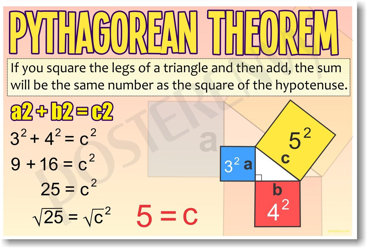 Thomas Hoskyns Leonard Blog Dancing With Pythagoras