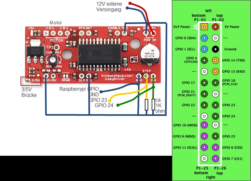 Python + EasyDriver + Stepper motor? - Raspberry Pi Forums