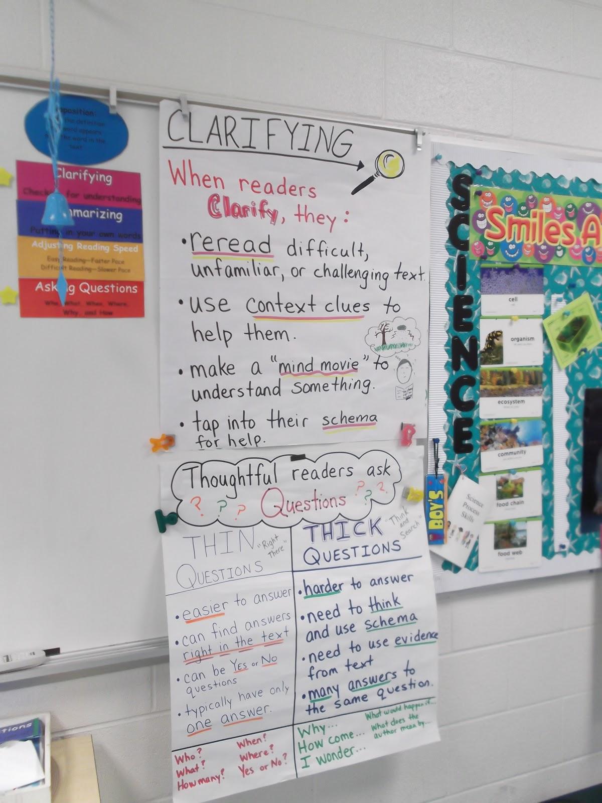 5th Grade Fantastic Anchor Charts And Student Work