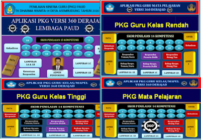 Download Aplikasi PK Guru PAUD, Guru Kelas, Guru Mata Pelajaran Revisi Terbaru