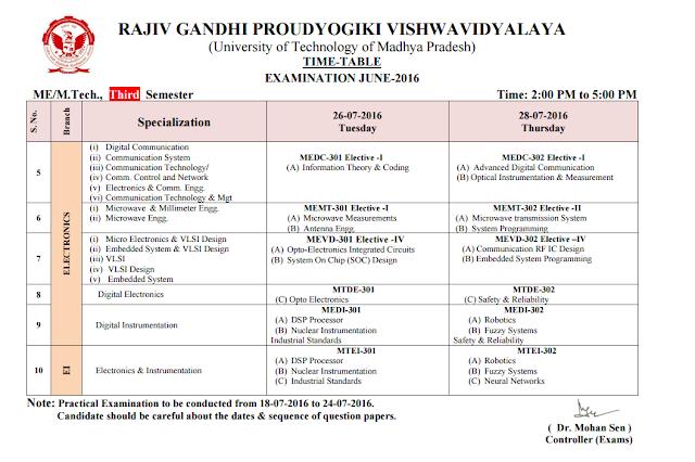 RGPV M.Tech/ME 3rd Semester Examination Time Table