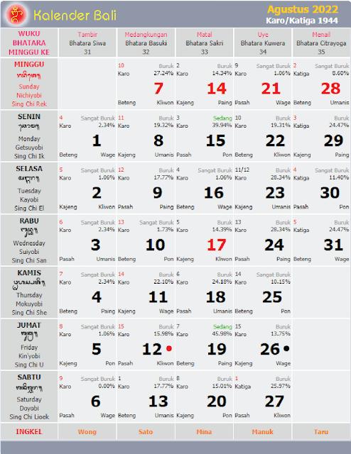 kalender bali agustus 2022 - kanalmu