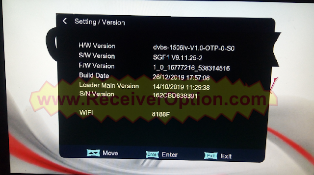 1506LV 1G 8M OPENBOX SIGNATURE PLUS LV ORIGINAL SOFTWARE