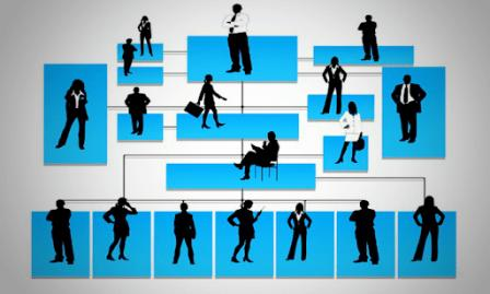 Struktur Organisasi (Pengertian, Unsur, Jenis, Bentuk dan Faktor yang Mempengaruhi)