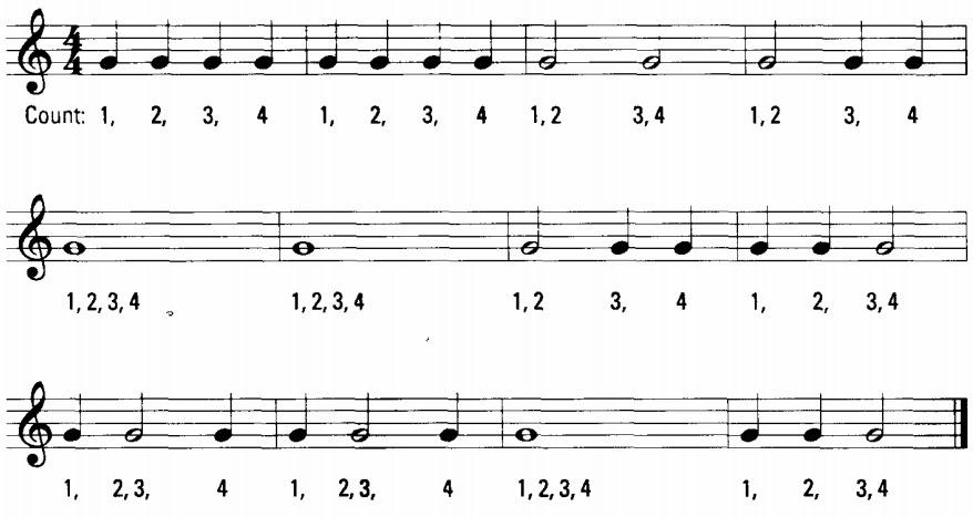 Tự học đàn piano, bài tập tiết tấu cơ bản