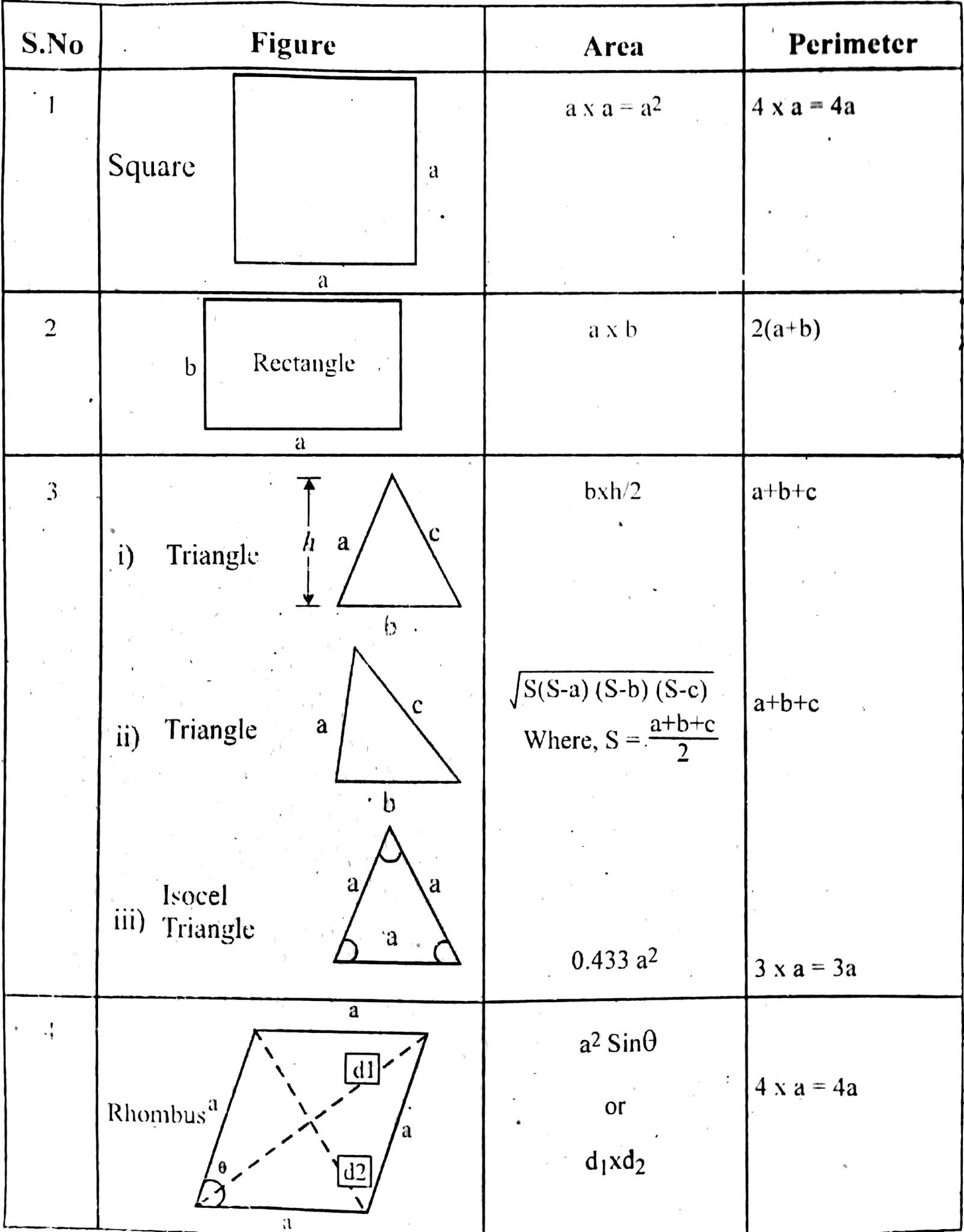 Area Of Shapes