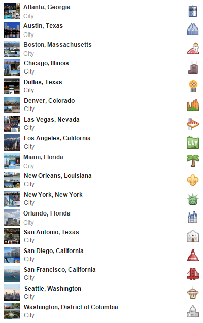 United States Facebook travel icons