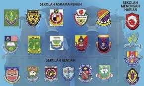 sbt malaysia