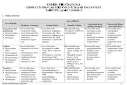 Download Kisi Kisi SKL UN 2019 SMP, SMA, dan SMK BSNP