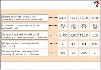 http://www.juntadeandalucia.es/averroes/centros-tic/41009470/helvia/aula/archivos/repositorio/0/58/html/datos/03_Mates/Actividad/Otro_nivel/ud05/0501.htm