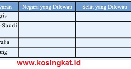 Kunci Jawaban IPS Kelas 7 Halaman 20 Aktivitas Individu