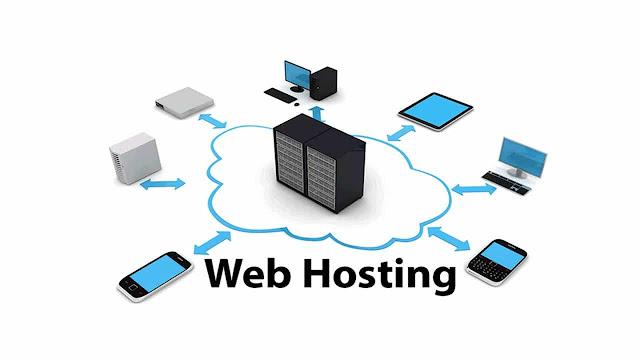 Pertimbangan Sebelum Memilih Web Hosting yang Tepat