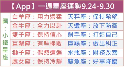 【App】一週星座運勢2018.9.24-9.30