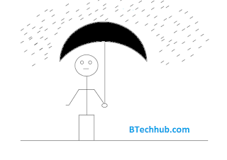MAN WALKING IN THE RAIN WITH AN UMBRELLA - Computer Graphics Lab Programs in C Programming Language