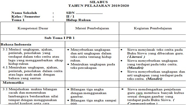 Silabus Kelas 2 SD/MI Semester 1 Kurikulum 2013 Tahun 2019/2020 - Guru Krebet 3