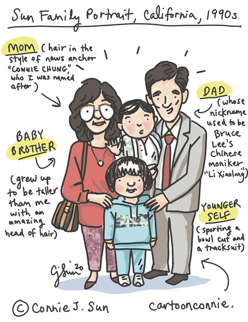 Mother's Day Illustration, Asian-American family portrait drawn from a 1990s photo taken with a 35mm camera, by Connie Sun, cartoonconnie