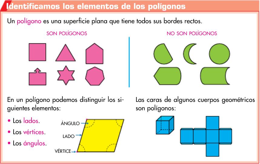 http://www.primerodecarlos.com/TERCERO_PRIMARIA/mayo/Unidad11/mates/actividades/resumen/02enlace/index.html