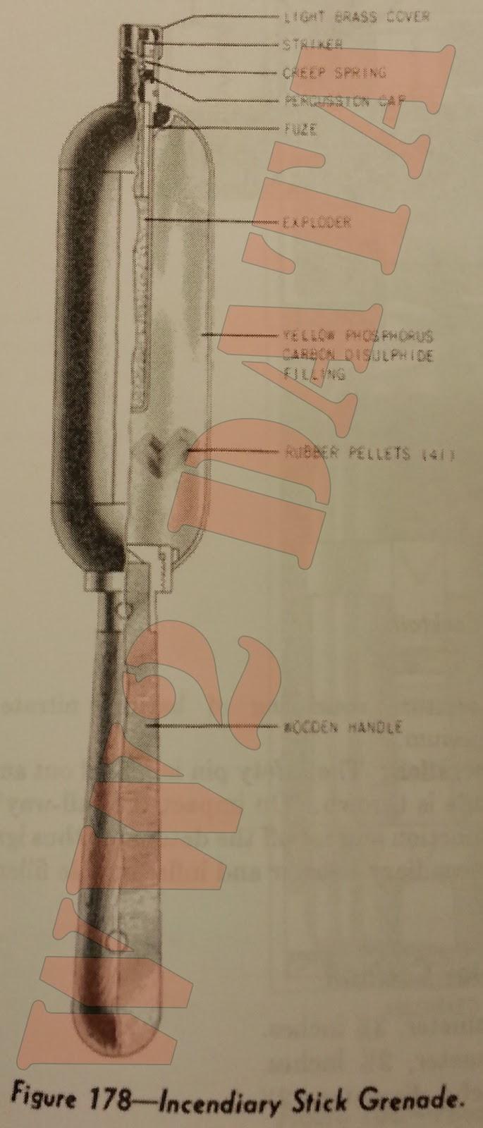 WW2 Equipment Data: Imperial Japanese Explosives - Land
