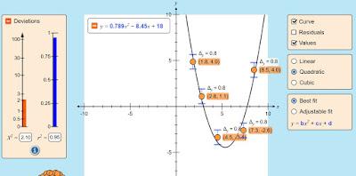 https://phet.colorado.edu/en/simulation/curve-fitting