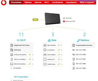 Pannello Vodafone