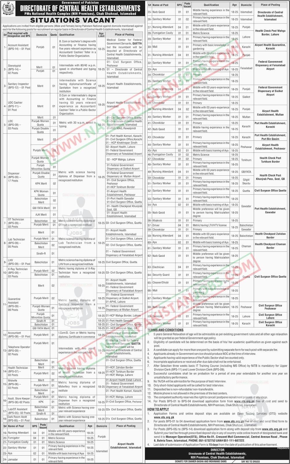 jobs in Directorate Of Central Health Establishments Latest Jobs 2019 April, ots application form Directorate Of Central Health Establishments Latest Jobs 2019 April