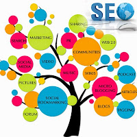 SEO Agency in Thane