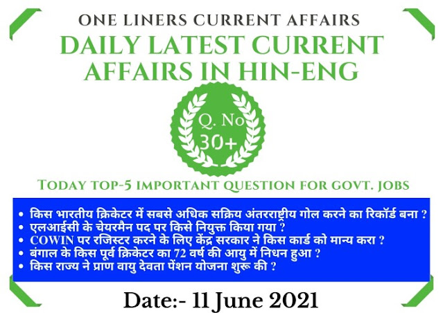 Daily Current Affairs 11 June 2021 in Hindi-English Latest Update