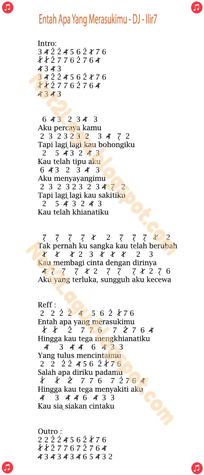 Not Angka Pianika Entah Apa Yang Merasukimu - DJ - Ilir7