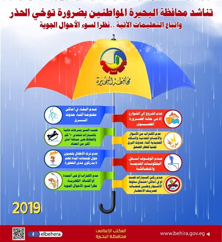 هيئة الأرصاد الجوية تتوقع تعرض محافظة البحيرة  لموجة من الطقس السيئ لمدة يومين