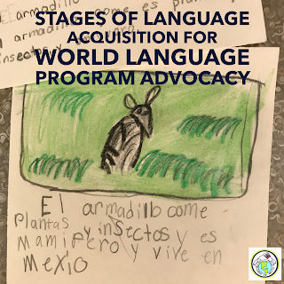Stages of Language Acquisition to Help Advocate for World Language Programs in Elementary