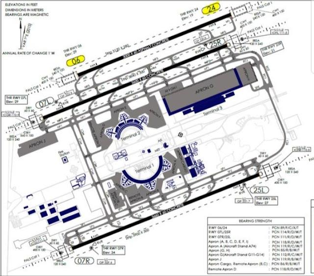 Runway Baru Bandara Soekarno Hatta