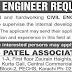 M/S Patel Associates Karachi Jobs