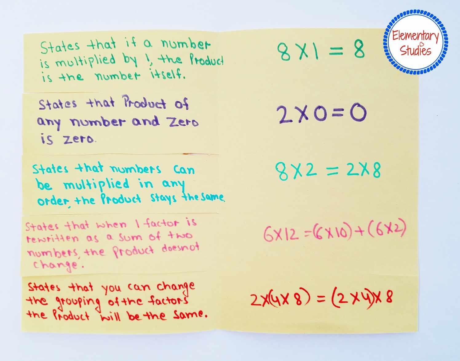 Workbooks multiplication property worksheets : Elementary Studies: Properties of Multiplication