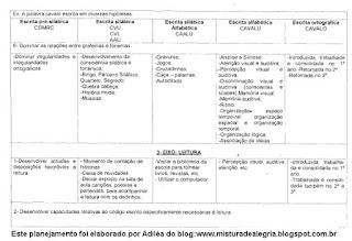 Planejamento anual 1º ano alfabetização