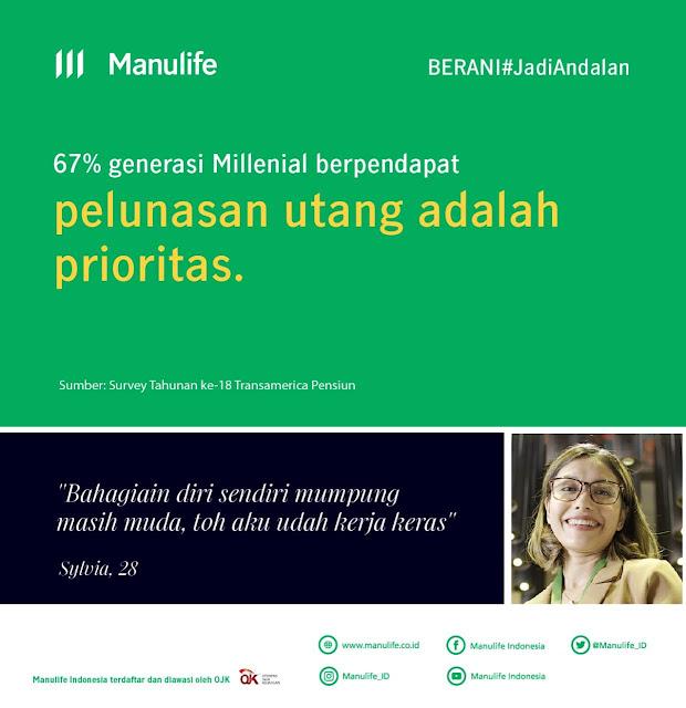 Manulife Indonesia