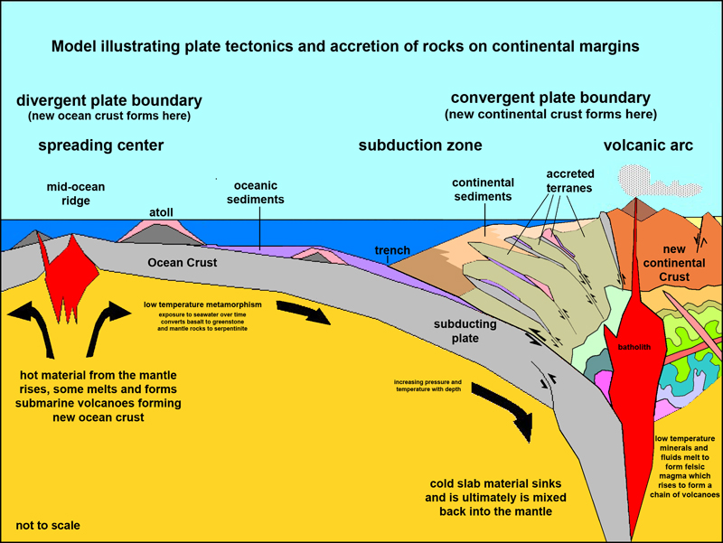 TECTONIC GEOLOGY PDF DOWNLOAD
