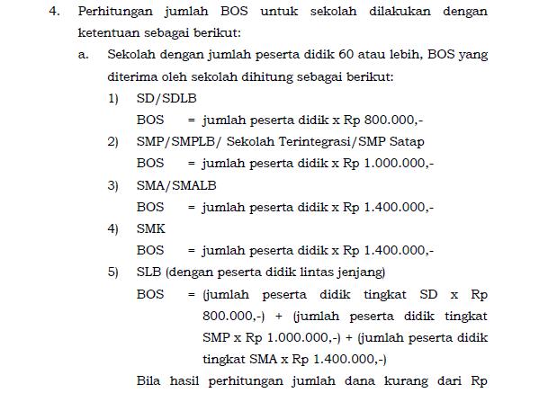 Perhitungan Dana BOS Persiswa Terbaru