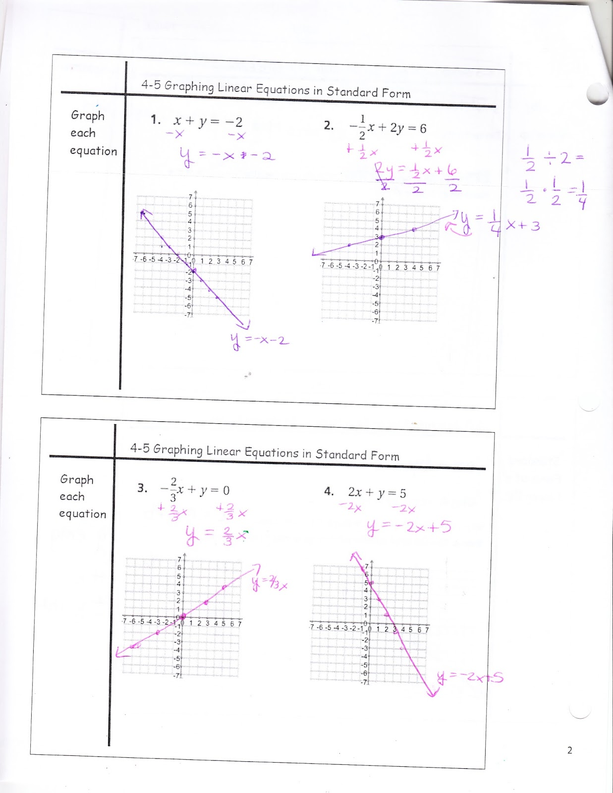 Ms Jean S Accel 7 Blog Accel 4 5 Graphing Linear