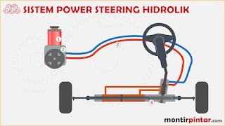 power steering berat