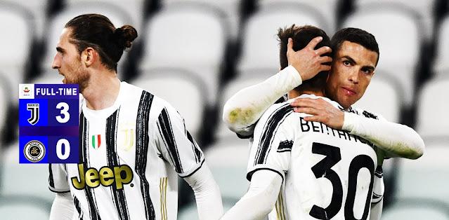 Juventus vs Spezia – Highlights