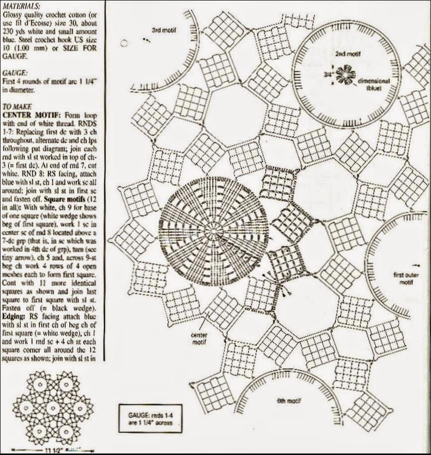 Patrones de carpeta de diseño moderno para tejer al crochet ...