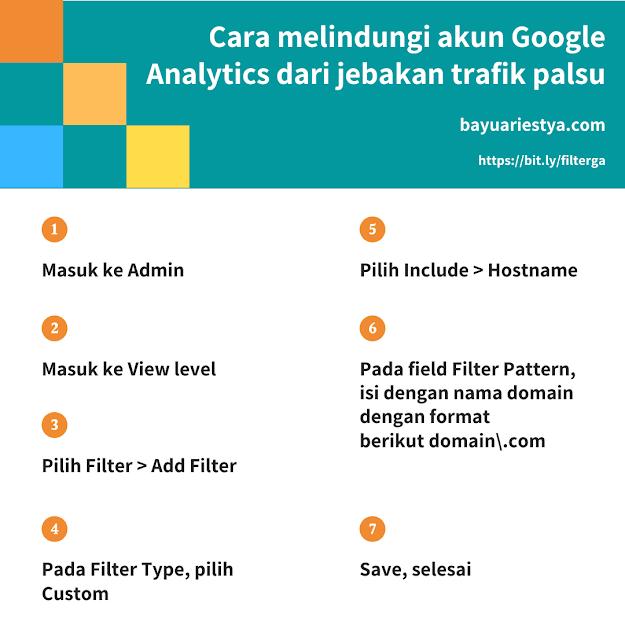 bayuariestya.com google analytics hack