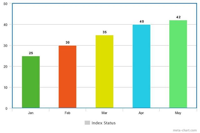 Check+Google+Index+Status