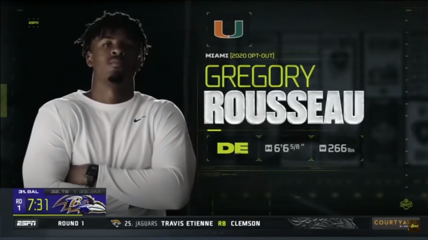 5 things to know about defensive end Gregory Rousseau