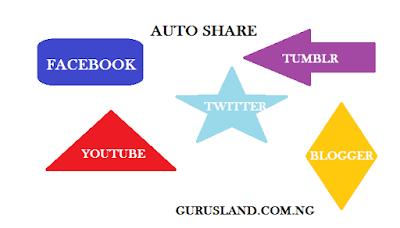 social media auto share plugin