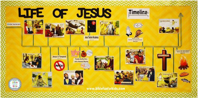 Bible Fun For Kids: Life of Jesus Timeline Bulletin Board